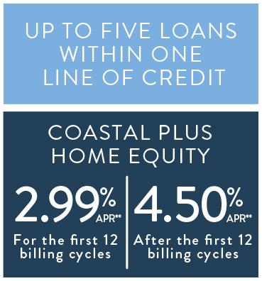 Coastal Plus Home Equity
